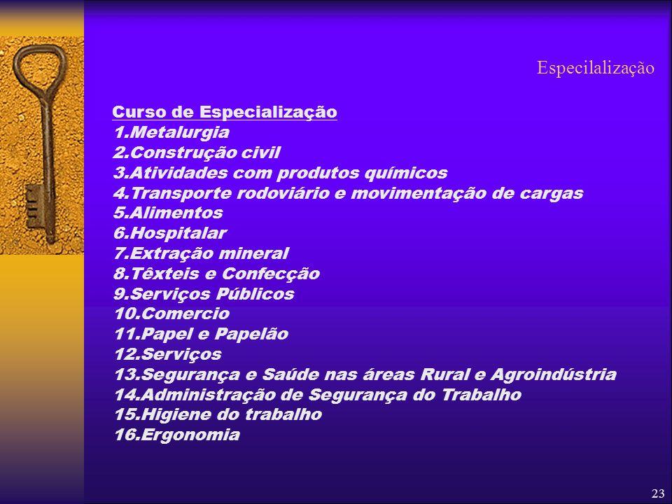 22 SISTEMA DE FORMAÇÃO APLICAÇÃO DOS PRINCIPIOS DE NOVA LDB/MEC CRITÉRIOS PARA HABILITAÇÃO DAS ENTIDADES DE ENSINO GRADE CURRICULAR DOS CURSOS DE FORM