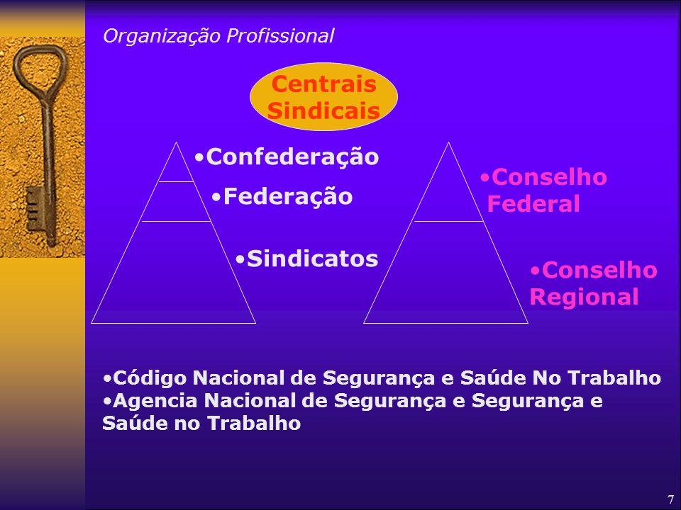 6 Projeto em andamento: Projeto de iniciativa do Ex Ministro do Trabalho – Ricardo Berzoini - 2004 Com Ressalvas de Avaliação da Casa Civil e Ministér
