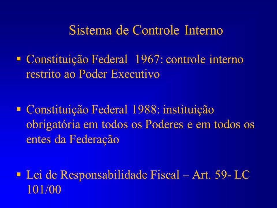 Sistema de Controle Interno Legislação Lei 4.320/64: controle prévio, concomitante e subseqüente pelo Poder Executivo; Levantamento e tomada de contas