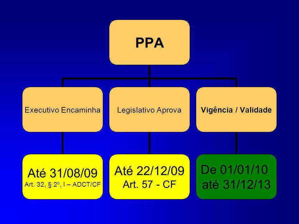 LDO Executivo Encaminha Até 15/04/10 Art. 32, § 2º, II – ADCT/CF Legislativo Aprova Até 17/07/10 Art. 57 – CF Vigência / Validade De 01/01/11 até 31/1