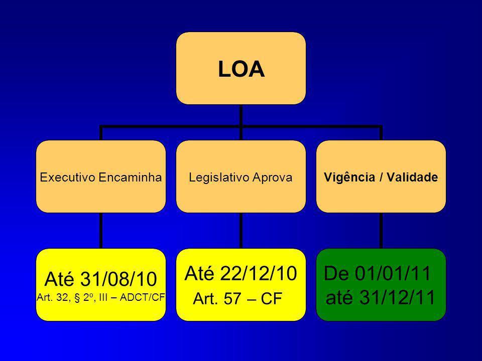 PPA Executivo Encaminha Até 31/08/09 Art. 32, § 2º, I – ADCT/CF Legislativo Aprova Até 22/12/09 Art. 57 - CF Vigência / Validade De 01/01/10 até 31/12