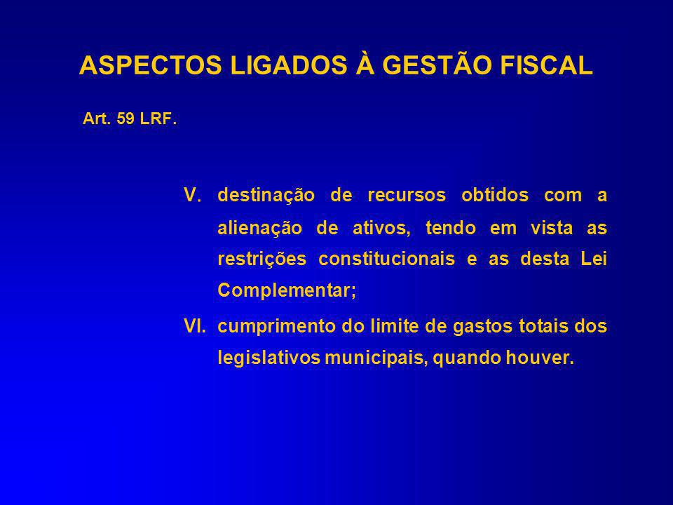 Art. 59 LRF II.limites e condições para realização de operações de crédito e inscrição em Restos a Pagar; III.medidas adotadas para o retorno da despe