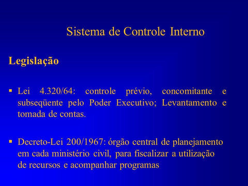 Controle Interno Instrumento de combate à corrupção Evitar irregularidades detectadas pelo TC