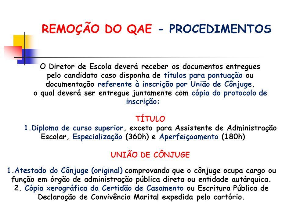 Procedimentos da Diretoria 1.verificará a relação dos candidatos de sua Diretoria de Ensino 2.