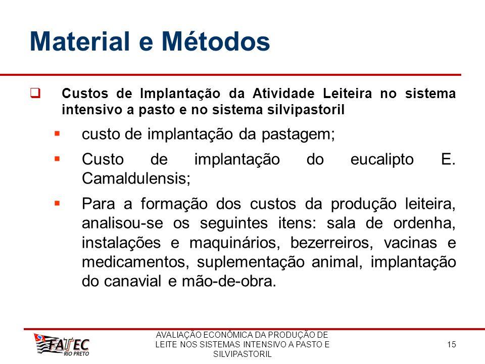 AVALIAÇÃO ECONÔMICA DA PRODUÇÃO DE LEITE NOS SISTEMAS INTENSIVO A PASTO E SILVIPASTORIL 15 Material e Métodos Custos de Implantação da Atividade Leite