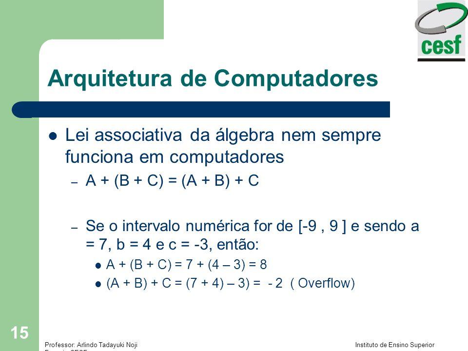 Professor: Arlindo Tadayuki Noji Instituto de Ensino Superior Fucapi - CESF 15 Arquitetura de Computadores Lei associativa da álgebra nem sempre funci