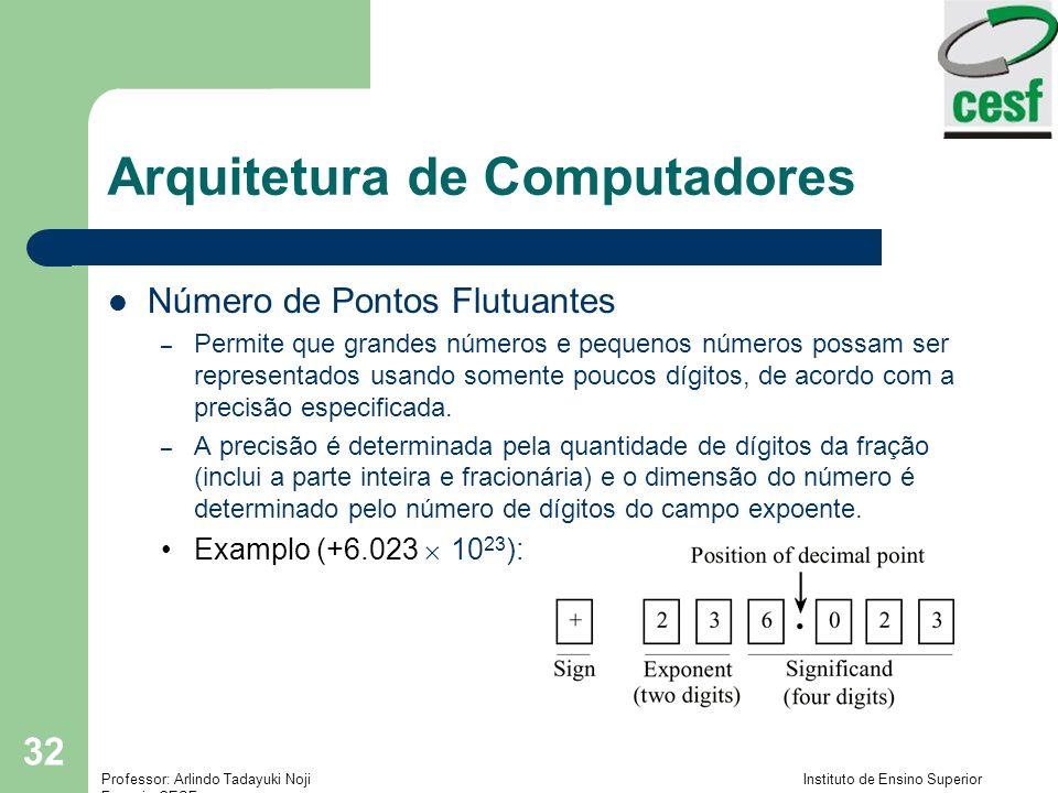 Professor: Arlindo Tadayuki Noji Instituto de Ensino Superior Fucapi - CESF 32 Arquitetura de Computadores Número de Pontos Flutuantes – Permite que g
