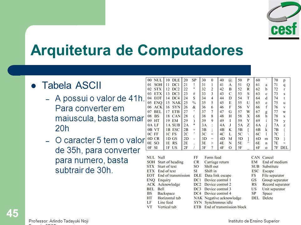 Professor: Arlindo Tadayuki Noji Instituto de Ensino Superior Fucapi - CESF 45 Arquitetura de Computadores Tabela ASCII – A possui o valor de 41h. Par