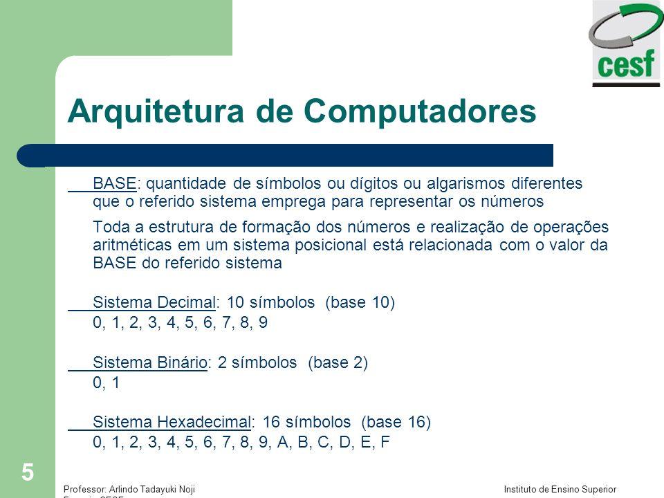 Professor: Arlindo Tadayuki Noji Instituto de Ensino Superior Fucapi - CESF 36 Arquitetura de Computadores Erros, faixas e precisões: – Maior número representável: b M (1 - b -s ) = 8 3 (1 - 8 -4 ) – Menor número representável: b m b -1 = 8 -4 - 1 8 -5 – Maior Gap: b M b -s = 8 3 - 4 = 8 -1 – Menor Gap: b m b -s = 8 -4 - 4 = 8 -8