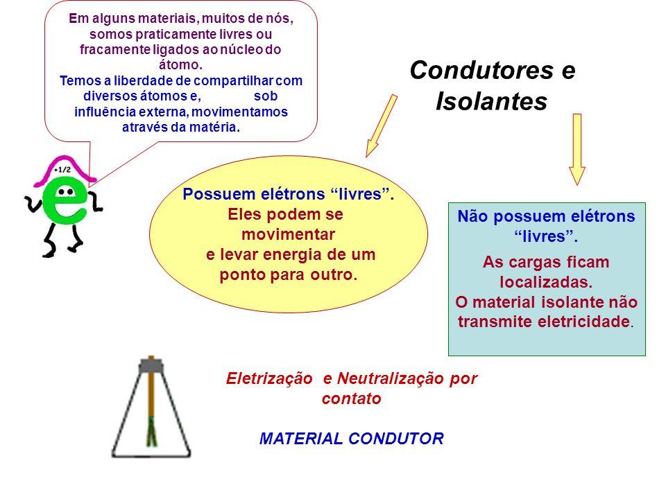 Em alguns materiais, muitos de nós, somos praticamente livres ou fracamente ligados ao núcleo do átomo. Temos a liberdade de compartilhar com diversos
