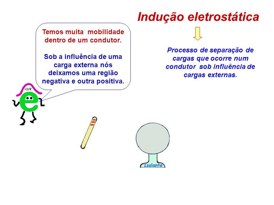 Processo de separação de cargas que ocorre num condutor sob influência de cargas externas. Indução eletrostática Temos muita mobilidade dentro de um c