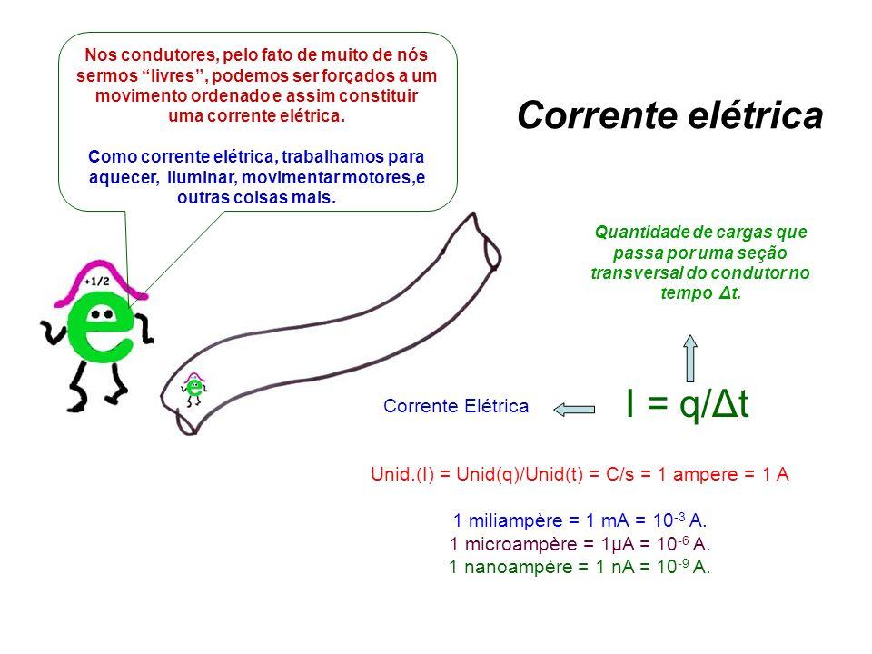 Corrente elétrica I = q/Δt Unid.(I) = Unid(q)/Unid(t) = C/s = 1 ampere = 1 A 1 miliampère = 1 mA = 10 -3 A. 1 microampère = 1μA = 10 -6 A. 1 nanoampèr