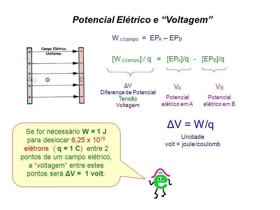 Potencial Elétrico e Voltagem W c/campo = EP A – EP B [W c/campo ] / q = [EP A ]/q - [EP B ]/q V A Potencial elétrico em A V B Potencial elétrico em B