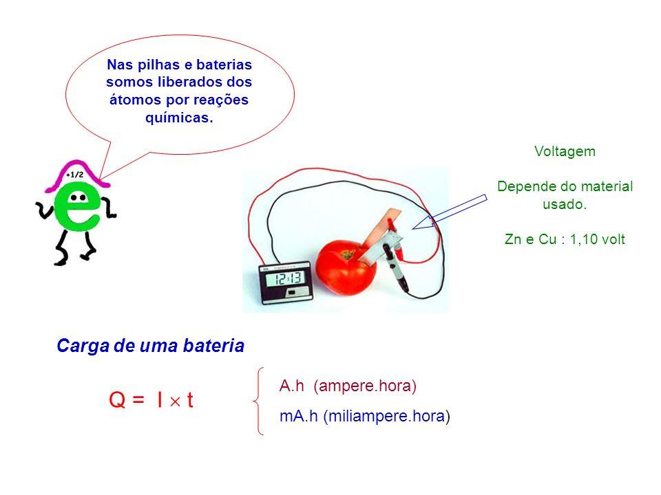 Voltagem Depende do material usado. Zn e Cu : 1,10 volt Nas pilhas e baterias somos liberados dos átomos por reações químicas. Carga de uma bateria Q