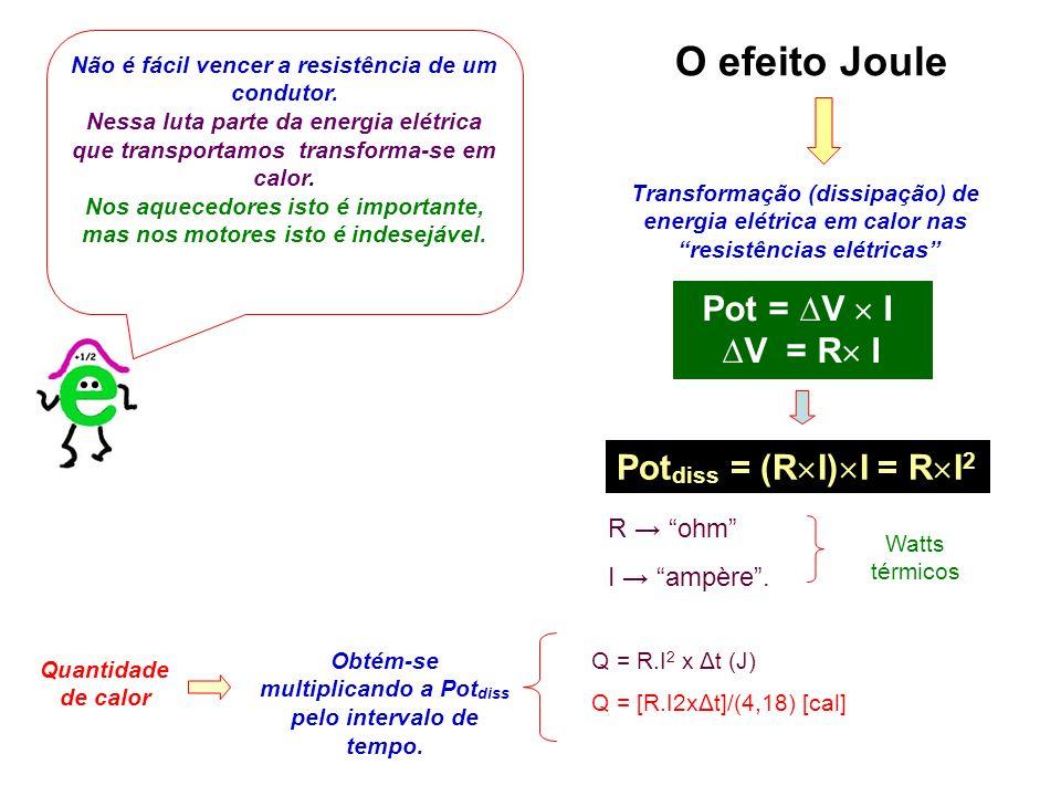 Transformação (dissipação) de energia elétrica em calor nas resistências elétricas Pot = V I V = R I Pot diss = (R I) I = R I 2 R ohm I ampère. O efei