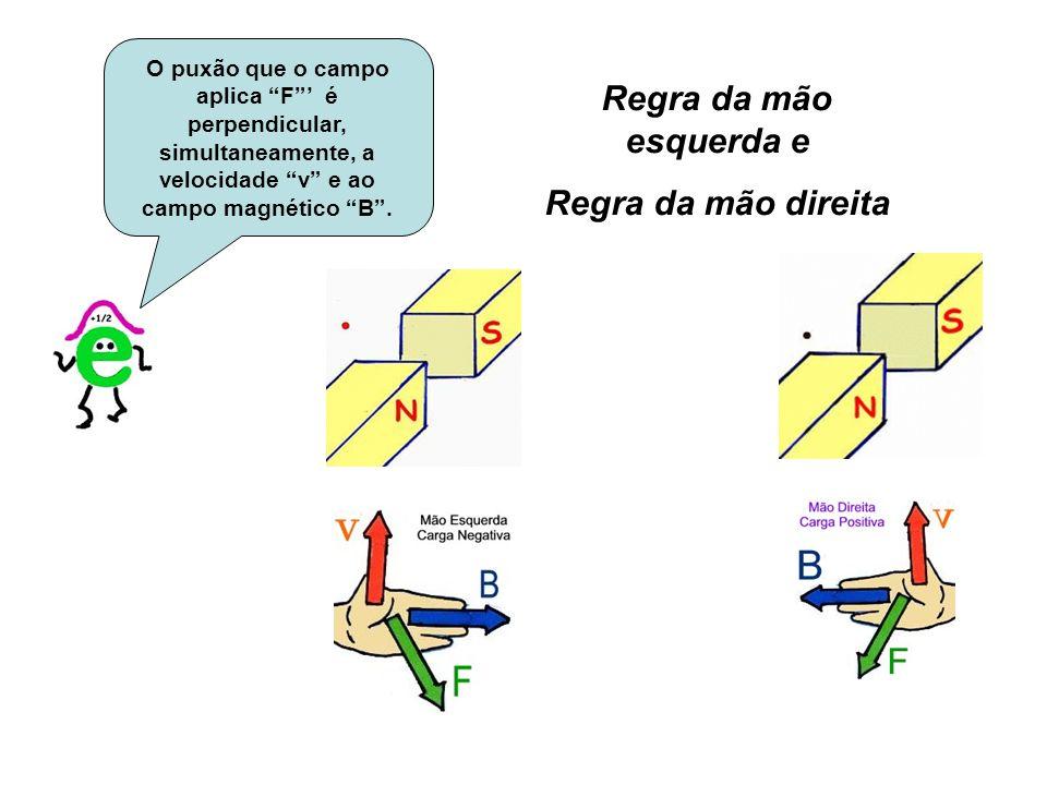 O puxão que o campo aplica F é perpendicular, simultaneamente, a velocidade v e ao campo magnético B. Regra da mão esquerda e Regra da mão direita