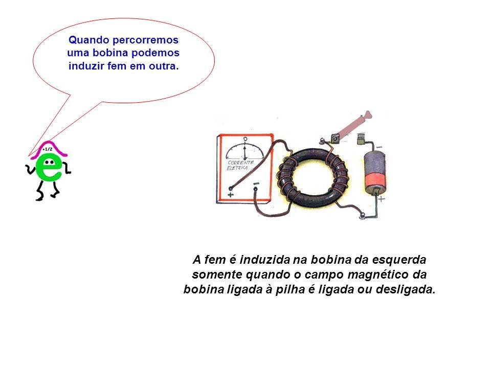 Quando percorremos uma bobina podemos induzir fem em outra. A fem é induzida na bobina da esquerda somente quando o campo magnético da bobina ligada à