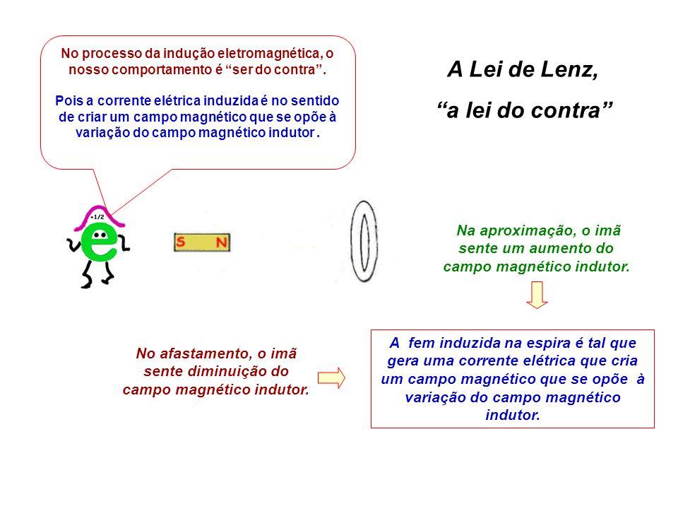 No processo da indução eletromagnética, o nosso comportamento é ser do contra. Pois a corrente elétrica induzida é no sentido de criar um campo magnét