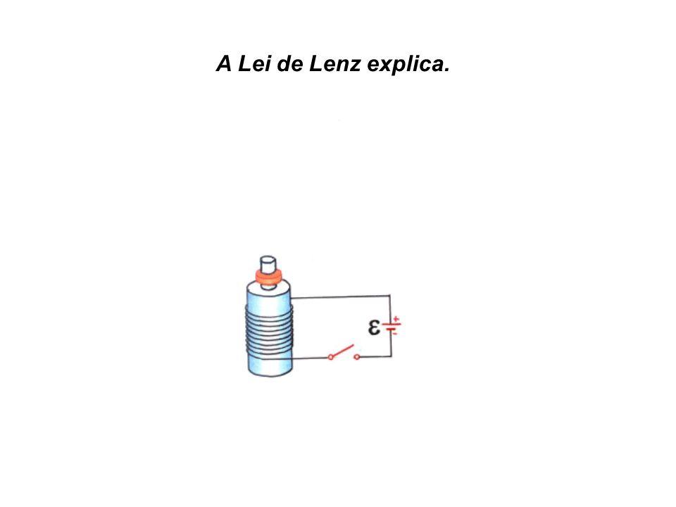 A Lei de Lenz explica.