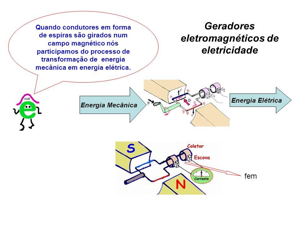 Quando condutores em forma de espiras são girados num campo magnético nós participamos do processo de transformação de energia mecânica em energia elé