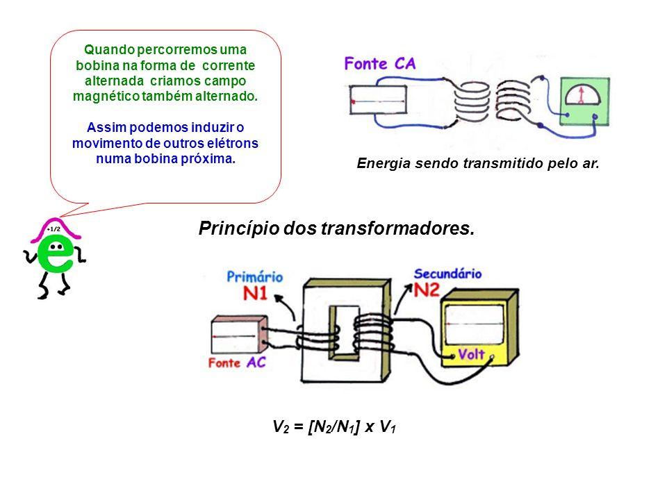 Quando percorremos uma bobina na forma de corrente alternada criamos campo magnético também alternado. Assim podemos induzir o movimento de outros elé