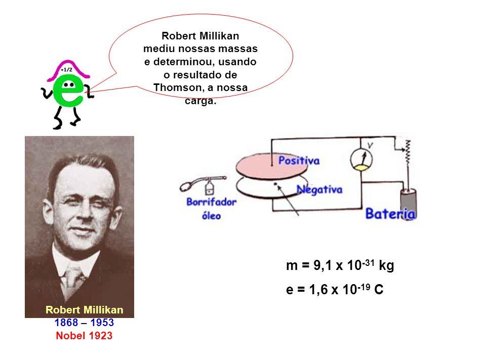 Robert Millikan mediu nossas massas e determinou, usando o resultado de Thomson, a nossa carga. Robert Millikan 1868 – 1953 Nobel 1923 m = 9,1 x 10 -3