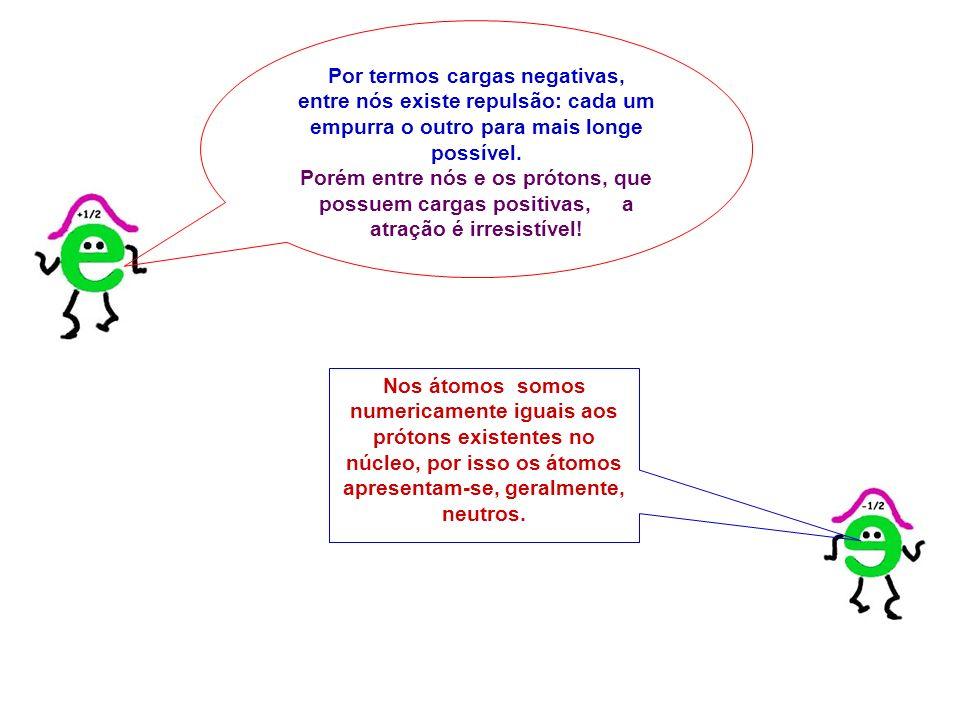 Na eletrização ocorre transferência de elétrons de um corpo para outro.