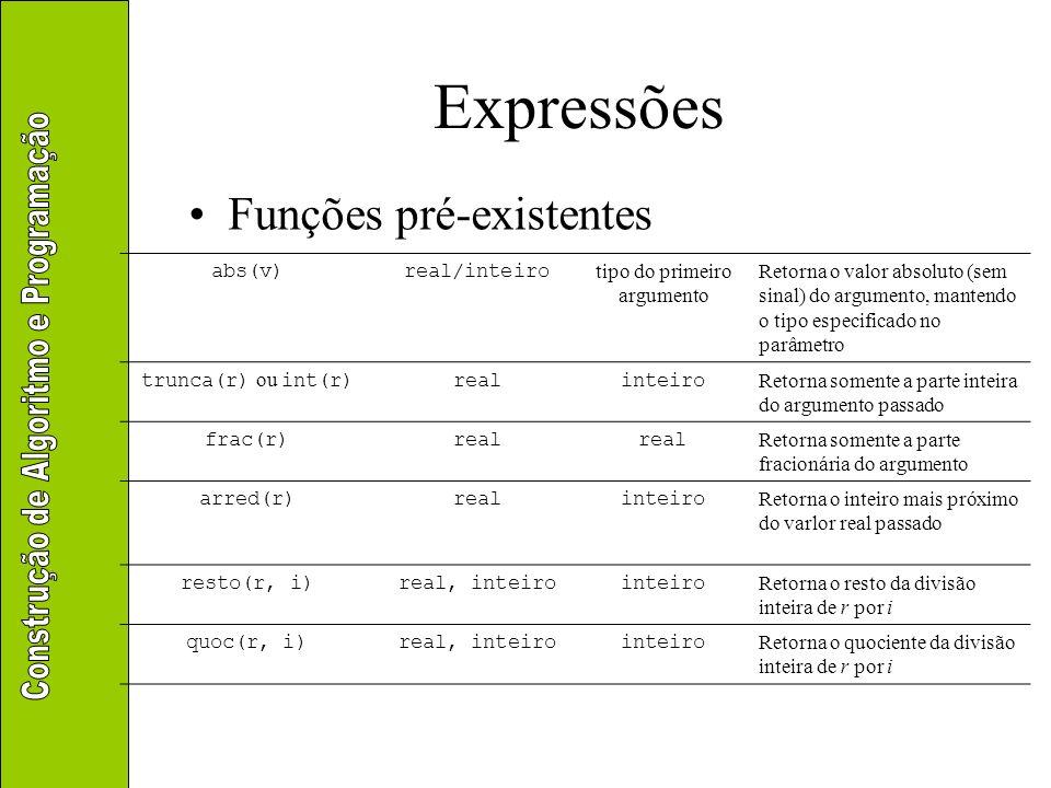 Expressões Funções pré-existentes abs(v)real/inteiro tipo do primeiro argumento Retorna o valor absoluto (sem sinal) do argumento, mantendo o tipo esp
