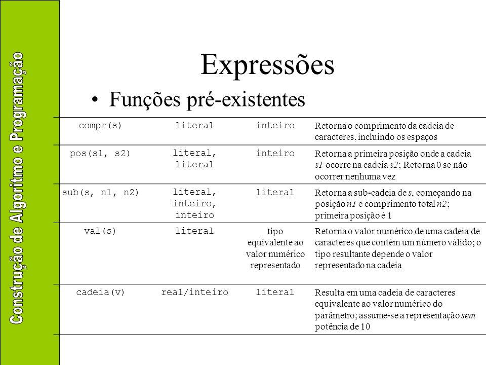 Expressões Funções pré-existentes compr(s)literalinteiro Retorna o comprimento da cadeia de caracteres, incluindo os espaços pos(s1, s2)literal, liter