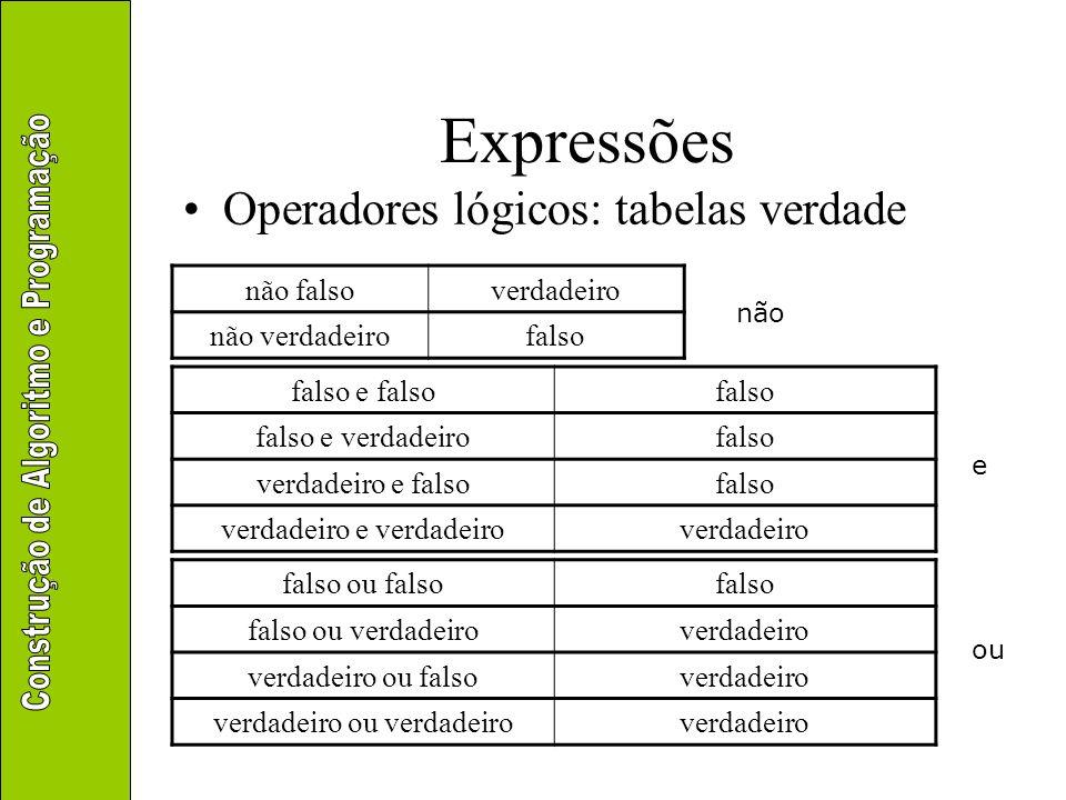 Expressões Operadores lógicos: tabelas verdade não falsoverdadeiro não verdadeirofalso falso ou falsofalso falso ou verdadeiroverdadeiro verdadeiro ou