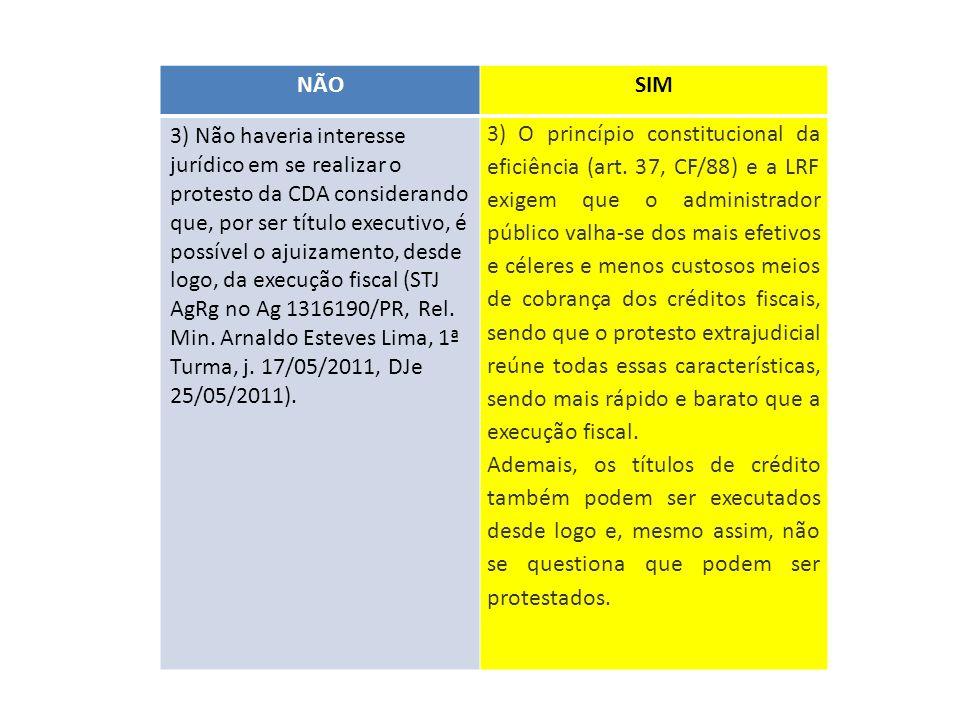 NÃOSIM 3) Não haveria interesse jurídico em se realizar o protesto da CDA considerando que, por ser título executivo, é possível o ajuizamento, desde