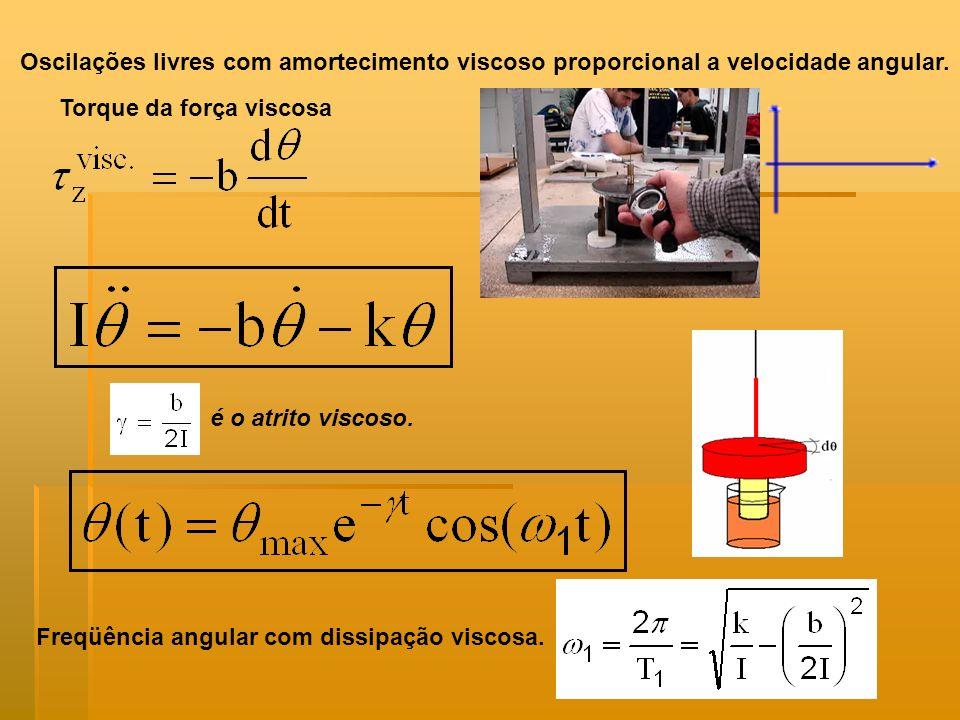 Oscilações livres com amortecimento viscoso proporcional a velocidade angular. Torque da força viscosa Freqüência angular com dissipação viscosa. é o