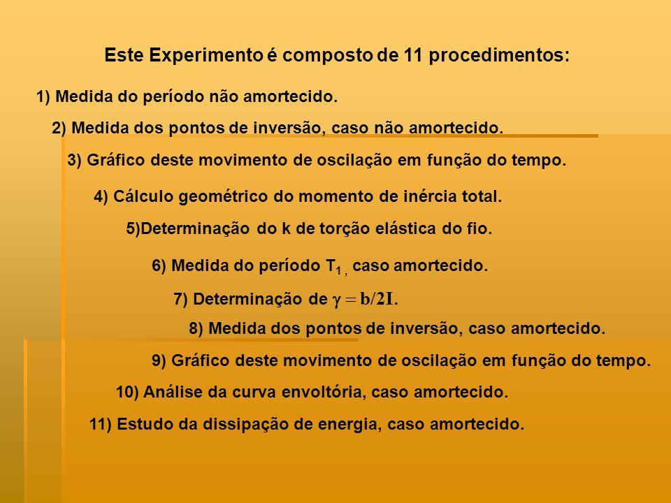 Este Experimento é composto de 11 procedimentos: 1) Medida do período não amortecido. 7) Determinação de b/2I 2) Medida dos pontos de inversão, caso n