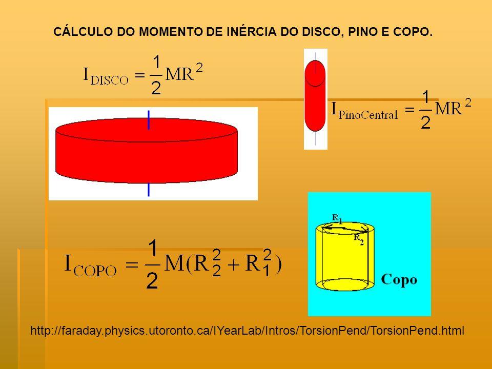CÁLCULO DO MOMENTO DE INÉRCIA DO DISCO, PINO E COPO. http://faraday.physics.utoronto.ca/IYearLab/Intros/TorsionPend/TorsionPend.html