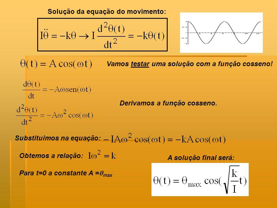 Vamos testar uma solução com a função cosseno! Solução da equação do movimento: Derivamos a função cosseno. Substituimos na equação: Obtemos a relação