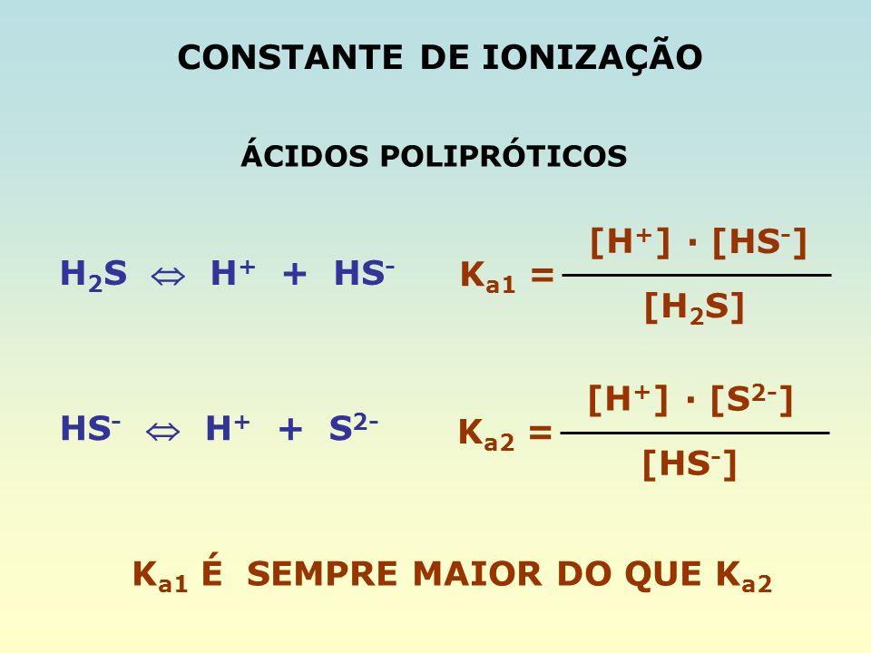 CONSTANTE DE IONIZAÇÃO H 2 S H + + HS - K a1 = [H + ] [H 2 S] · [HS - ] ÁCIDOS POLIPRÓTICOS HS - H + + S 2- K a2 = [H + ] [HS - ] · [S 2- ] K a1 É SEM