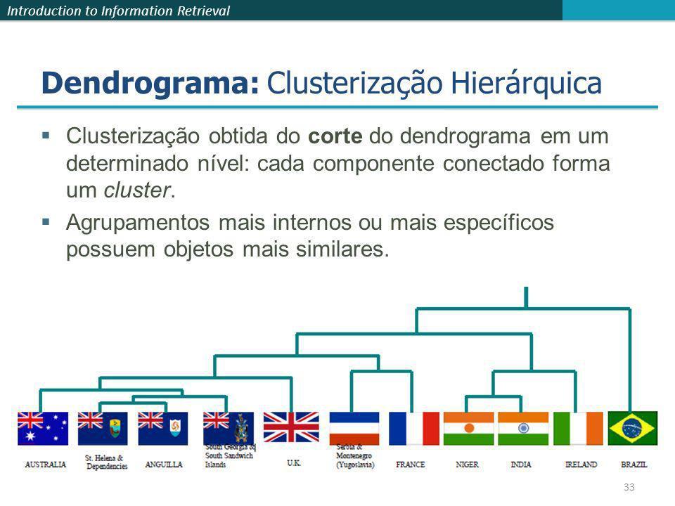 Introduction to Information Retrieval Dendrograma: Clusterização Hierárquica Clusterização obtida do corte do dendrograma em um determinado nível: cad