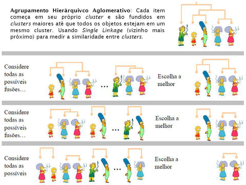 Introduction to Information Retrieval Agrupamento Hierárquivco Aglomerativo: Cada item começa em seu próprio cluster e são fundidos em clusters maiore