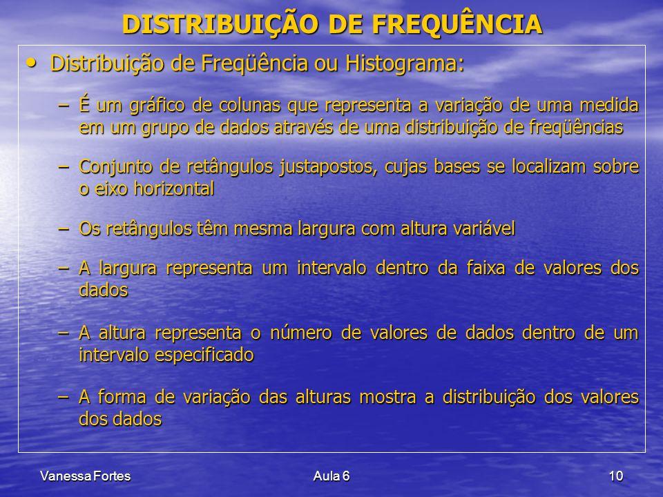 Vanessa FortesAula 610 Distribuição de Freqüência ou Histograma: Distribuição de Freqüência ou Histograma: –É um gráfico de colunas que representa a v