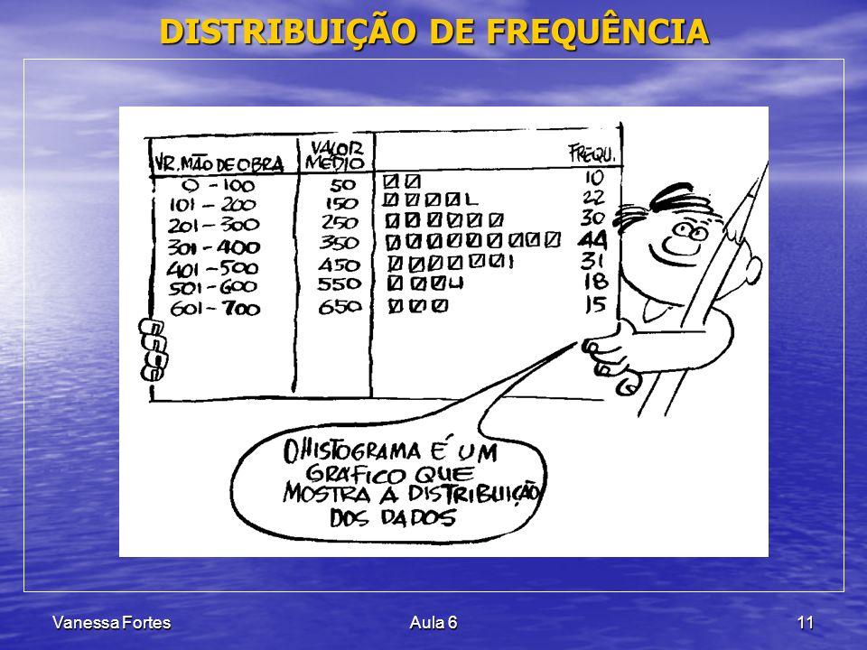 Vanessa FortesAula 611 DISTRIBUIÇÃO DE FREQUÊNCIA