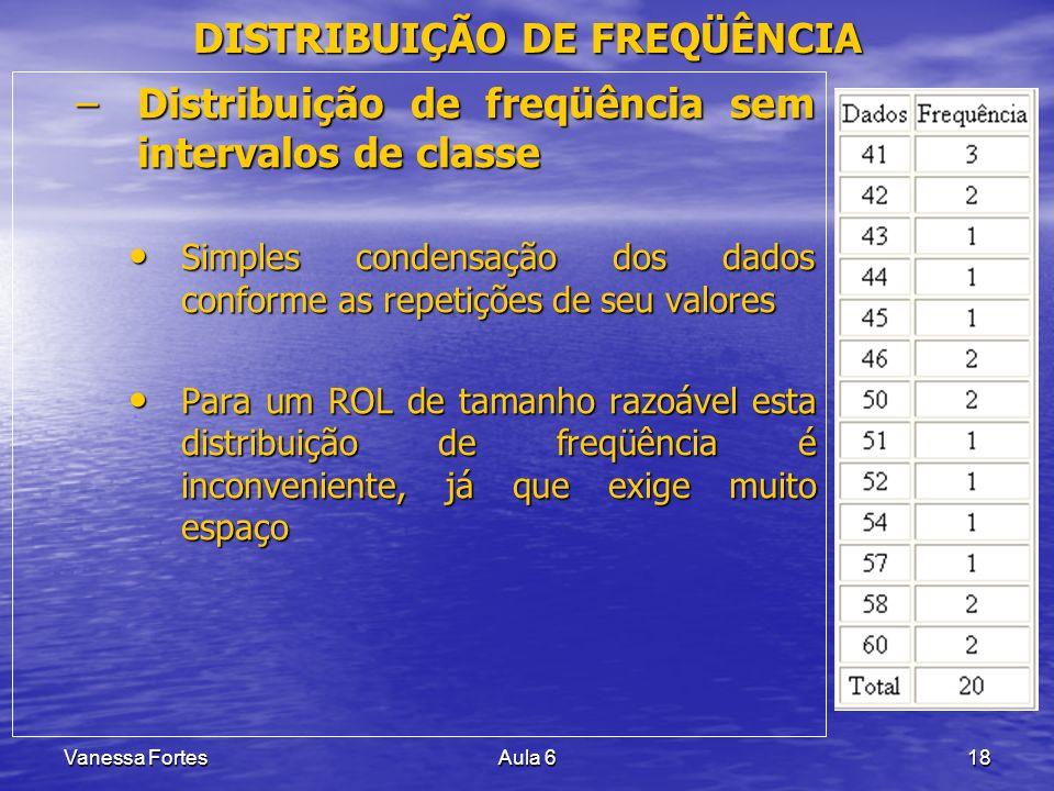 Vanessa FortesAula 618 DISTRIBUIÇÃO DE FREQÜÊNCIA –Distribuição de freqüência sem intervalos de classe Simples condensação dos dados conforme as repet
