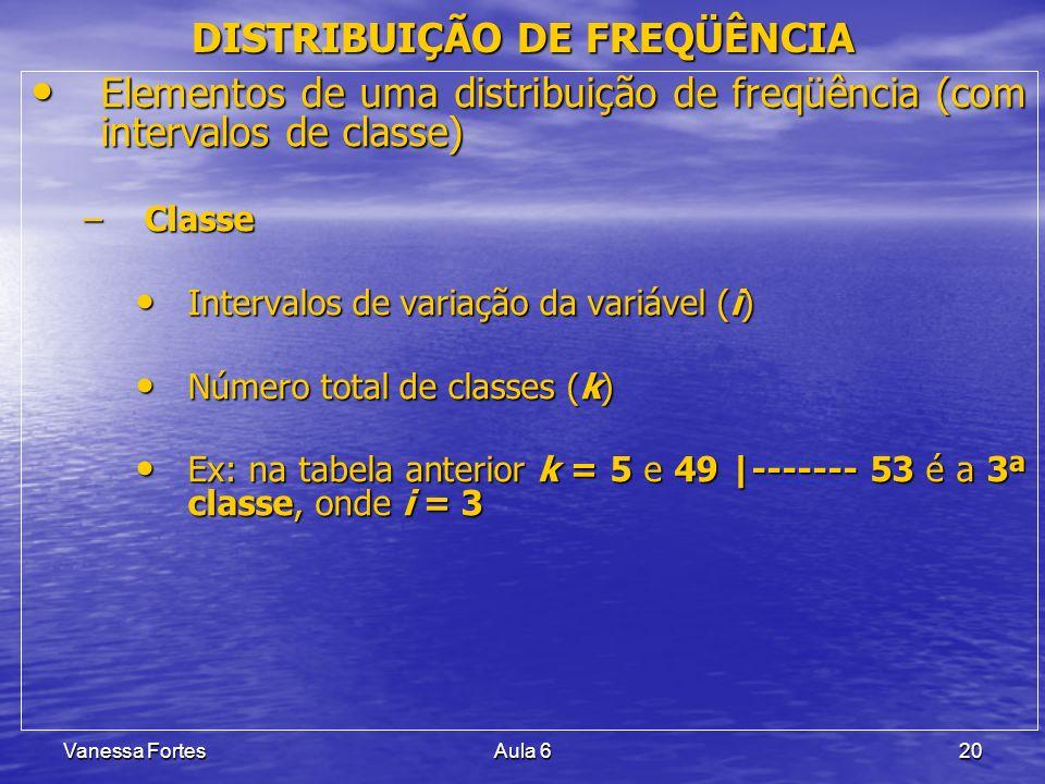 Vanessa FortesAula 620 Elementos de uma distribuição de freqüência (com intervalos de classe) Elementos de uma distribuição de freqüência (com interva