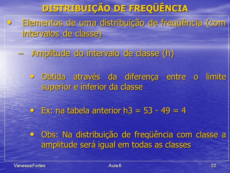 Vanessa FortesAula 622 Elementos de uma distribuição de freqüência (com intervalos de classe) Elementos de uma distribuição de freqüência (com interva
