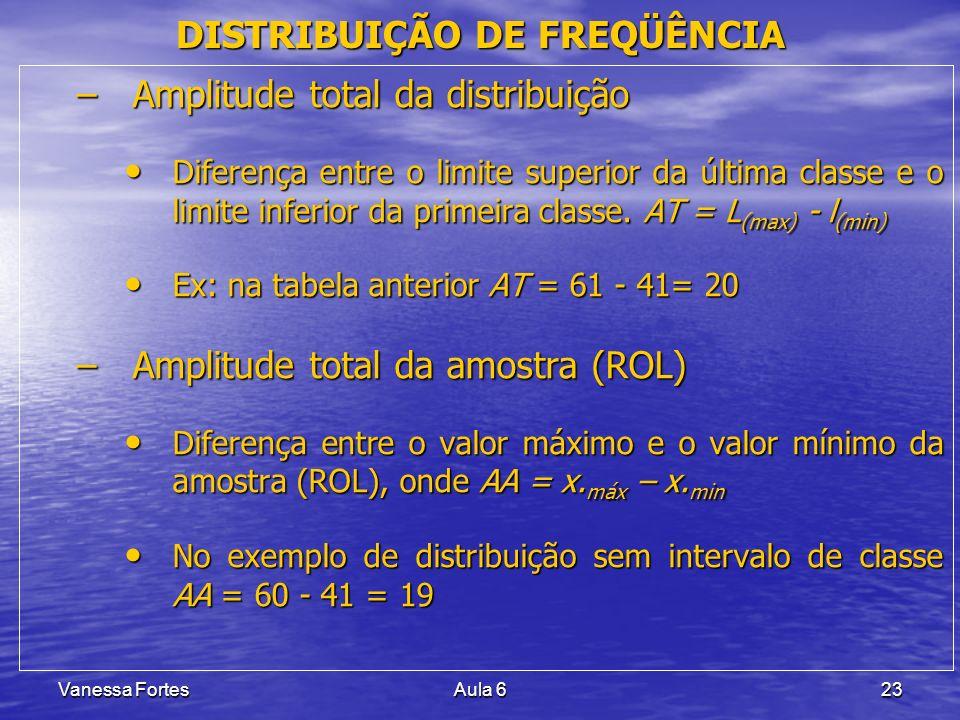 Vanessa FortesAula 623 –Amplitude total da distribuição Diferença entre o limite superior da última classe e o limite inferior da primeira classe. AT