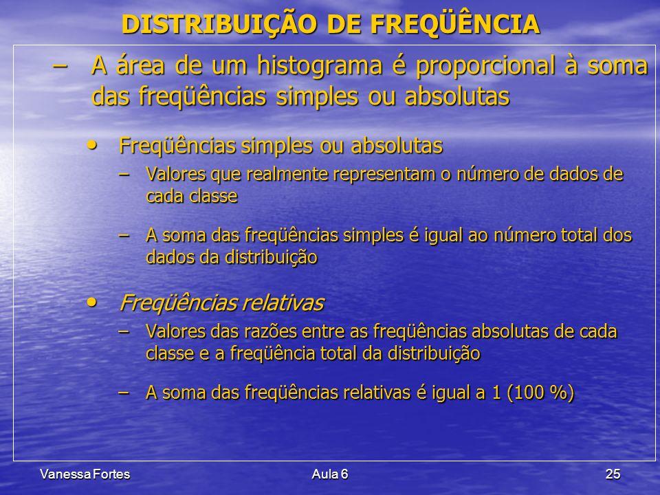 Vanessa FortesAula 625 –A área de um histograma é proporcional à soma das freqüências simples ou absolutas Freqüências simples ou absolutas Freqüência