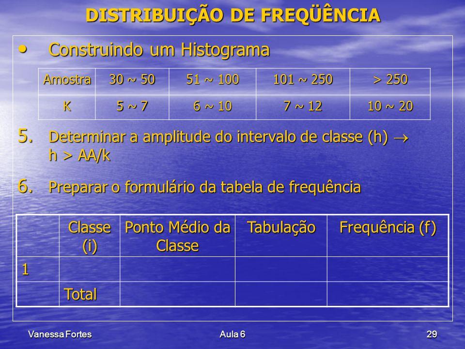 Vanessa FortesAula 629 DISTRIBUIÇÃO DE FREQÜÊNCIA Construindo um Histograma Construindo um Histograma 5. Determinar a amplitude do intervalo de classe