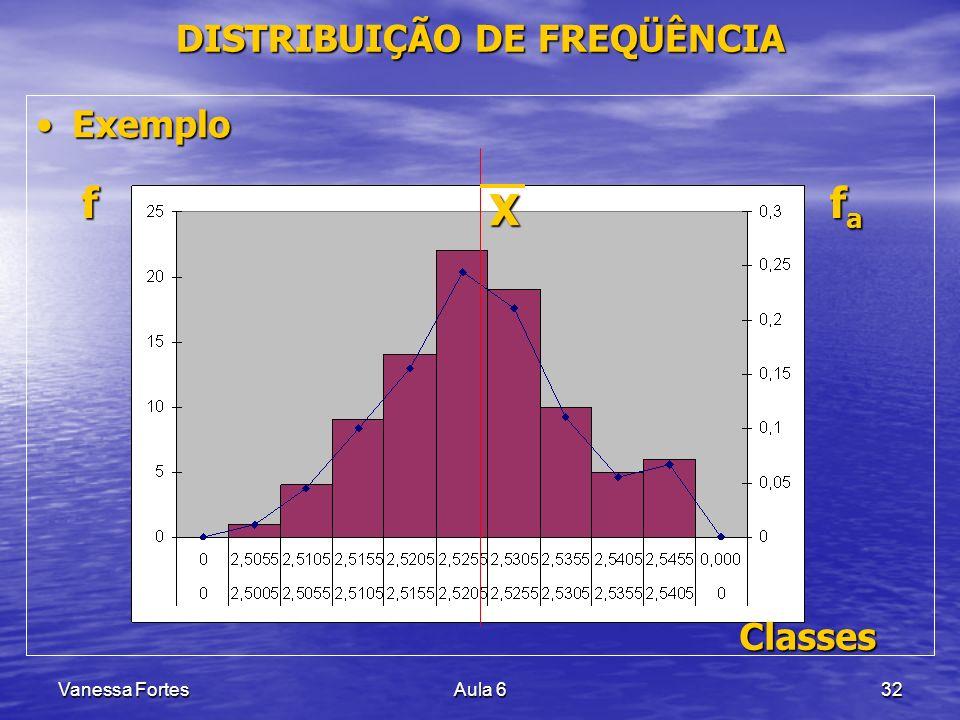 Vanessa FortesAula 632 DISTRIBUIÇÃO DE FREQÜÊNCIA ExemploExemplo Classes f X fafafafa