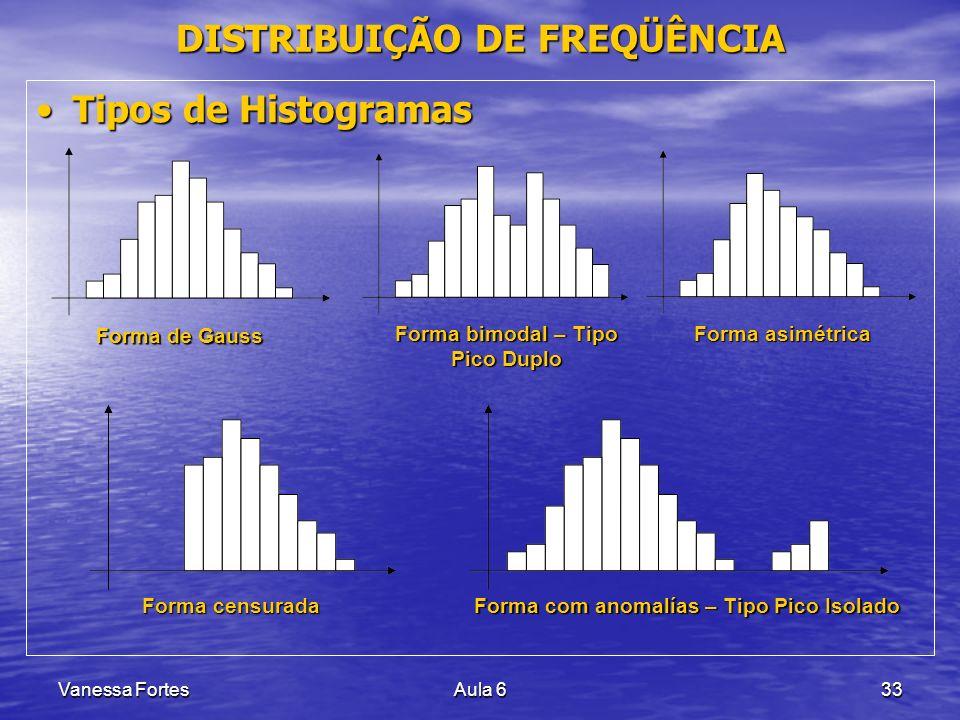 Vanessa FortesAula 633 DISTRIBUIÇÃO DE FREQÜÊNCIA Tipos de HistogramasTipos de Histogramas Forma de Gauss Forma bimodal – Tipo Pico Duplo Forma asimét