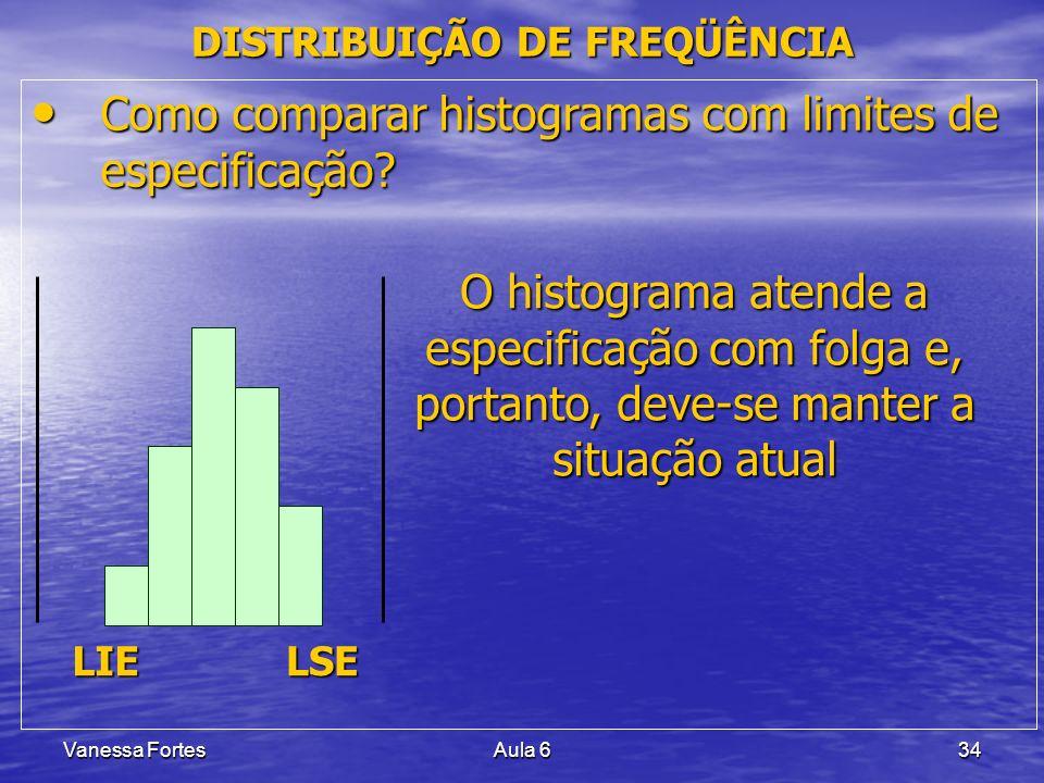 Vanessa FortesAula 634 Como comparar histogramas com limites de especificação? Como comparar histogramas com limites de especificação? LIELSE O histog