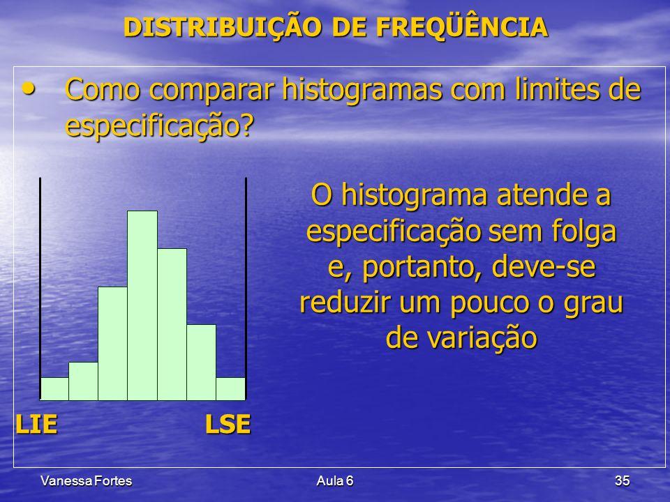 Vanessa FortesAula 635 Como comparar histogramas com limites de especificação? Como comparar histogramas com limites de especificação? LIELSE O histog